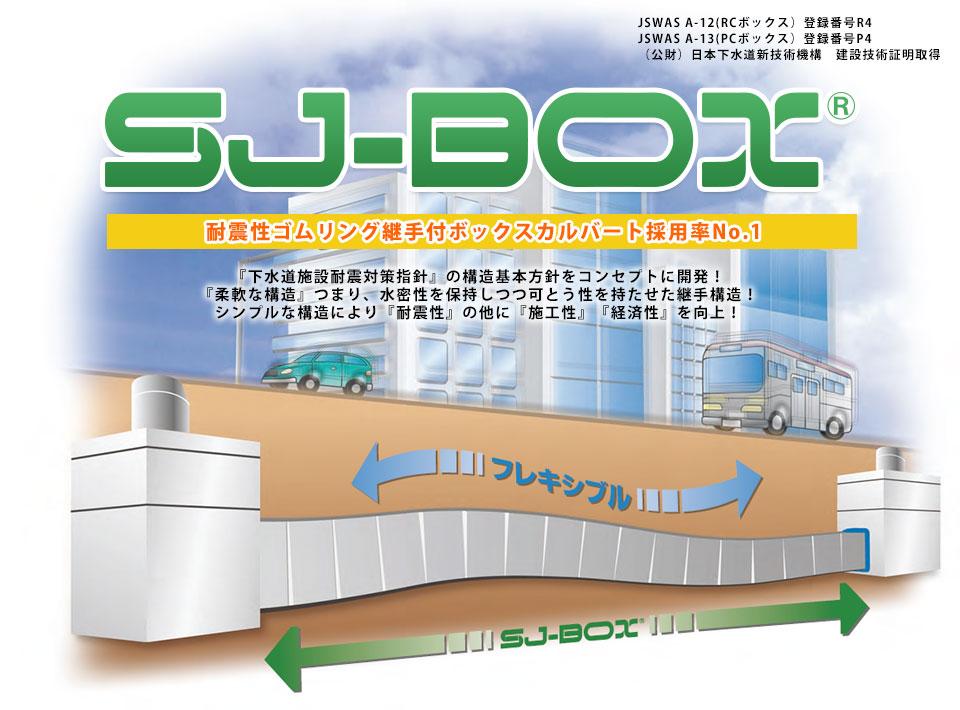 継手にゴム輪を用いるボックスカルバートの検討 を進め、水密性、可とう性に優れたSJ-BOXを業界で初めて 実用化に成功しました。